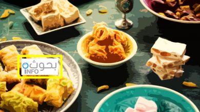 بحث حول عيد الفطر